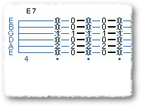 Using the Open B7 Chord