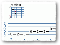 A Guide for Beginners - A Minor Scale
