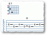 Albert Lee Type Licks