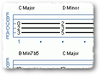 How to Construct Basic Chords