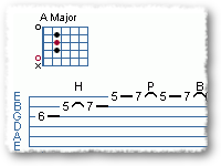 Using the Major Pentatonic Scale