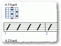 Using the 7sus4 Chord