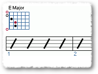 Rock (I-IV-V) Progressions