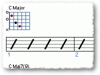 Using the C Major 9 Chord