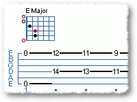 Octave Soloing