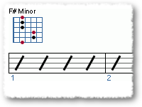 That Pesky F# Minor Chord