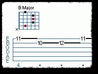 The B.B. Concept