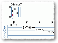 Chord Shape Improvisation, Part 1