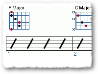F Major Scale Modes