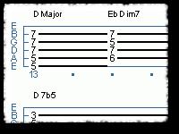 A Basic Jazz Ballad