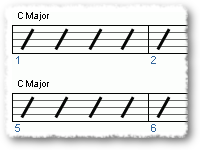 A Jump Start To Learning Maj/Min Scales