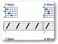 How Chord Progressions Work