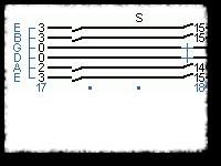 Harmonics Central