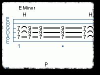 A Simple Metal Rhythm