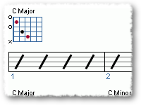 Scales And Soloing