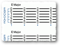 12-Bar Blues: What is it?