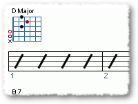 Chord Of The Moment