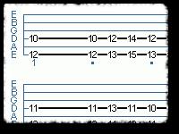SIXTHS - 12 Keys - 4 String Sets