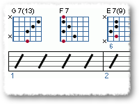 Standard Jazz Turnaround - 2.0