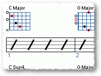 Major Scale Harmony