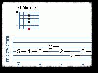 The G MinMaj7 and Harmonic Minor Scale