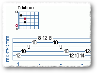 Sweep Picking And Harmonic Minor Riffs