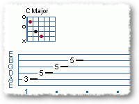 Major Scale Chord Harmony