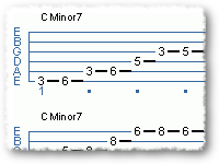 Shed Those Minor 7 Arpeggios