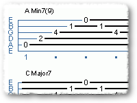 Chord Progression: Ninth Harmonies