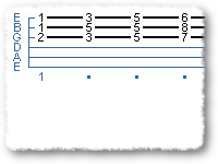 Non-parallel Harmony Of Scales