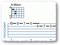 11 Note Scale Theory
