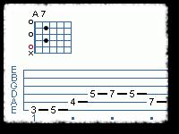 A7/G7 Blues