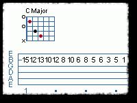 Rock Ensemble Lesson #1