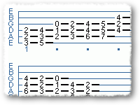 E Minor Chordal Scale