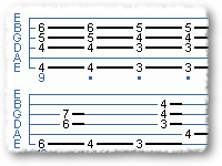 Walking Bass Lines For Guitar