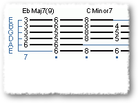 Mastering Chord/Melody: The Basics