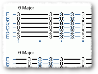 Common Major Chord Variations