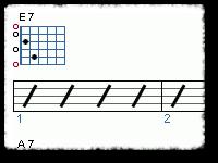 Theory 05: Basics Of Improvising