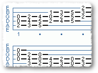 EXTENDED CHORD SCALE FORMS #2 IN TEMPO