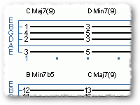 Harmonized 6-4-3-2 String groups