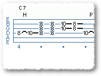 Stevie Ray Vaughan Type Licks II