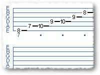 Visualizing the Fretboard