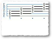 C# DIMINISHED TRIAD & ARPEGGIO POSITIONS