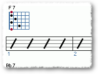 Blues Form
