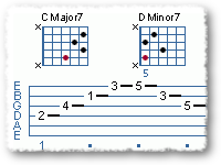 Cross Picking Chords