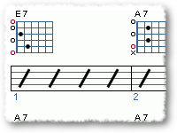 Blues In The Key Of E