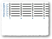 Using Open Chords