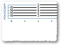 The Harmonized C Major Scale