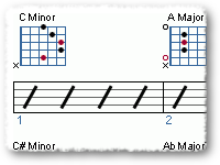 Strengthen Fingers And Practice Chords