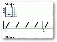 Theory And Soloing
